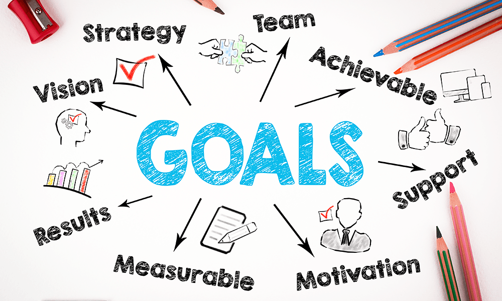 What Are Your Goals for 2019
