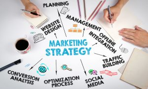 What type of marketing do you find most effective?